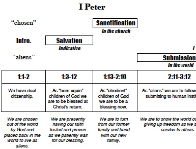 peter summary